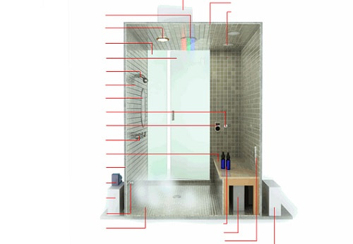 Steam Shower Room Size and Design